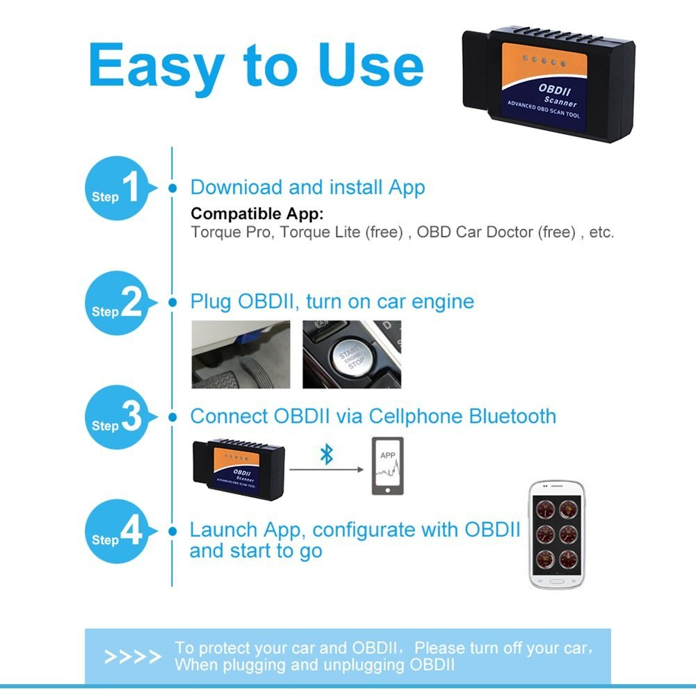 Golvery Car Bluetooth OBD OBD2 OBDII Diagnostic Scan Tool, Mini Wireless  OBD Scanner Adapter, Check Engine Light Diagnostic Trouble Code Reader for